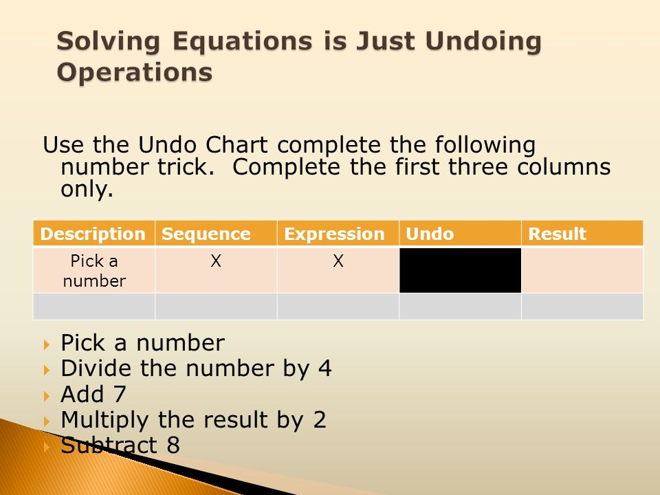 Solving Equations is Just Undoing Operations