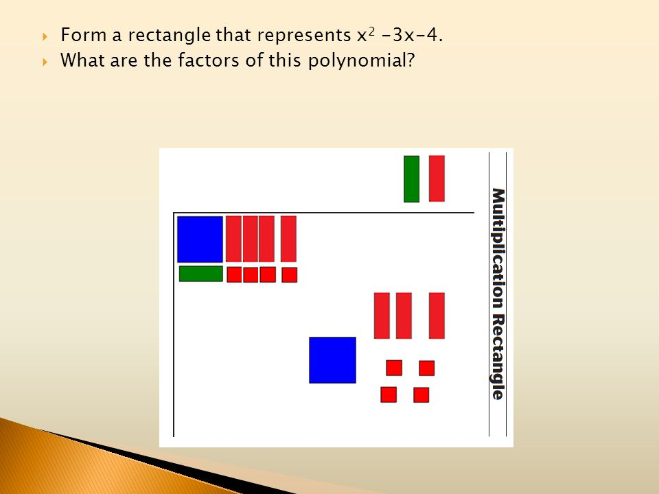 Form a rectangle that represents x2 -3x-4.