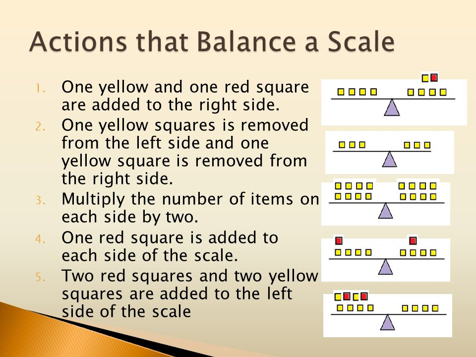 Actions that Balance a Scale