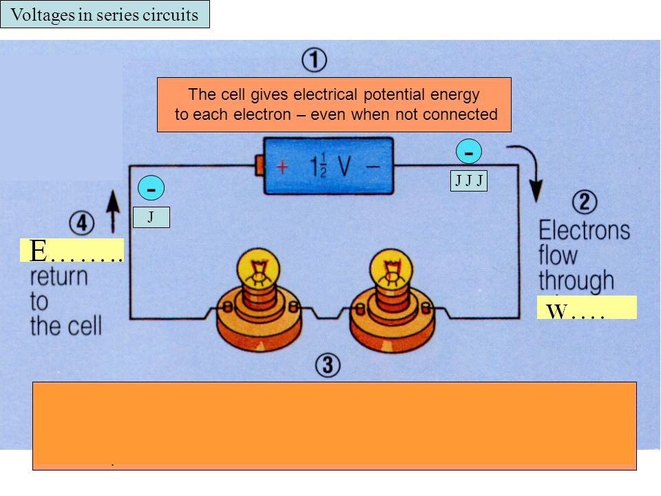 - - Voltages in series circuits
