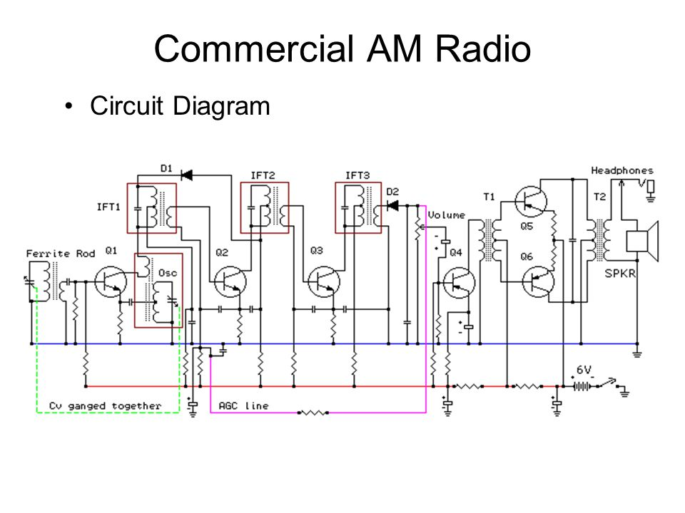 Surprising Am Radio Circuit Diagram Basic Electronics Wiring Diagram Wiring Database Gramgelartorg