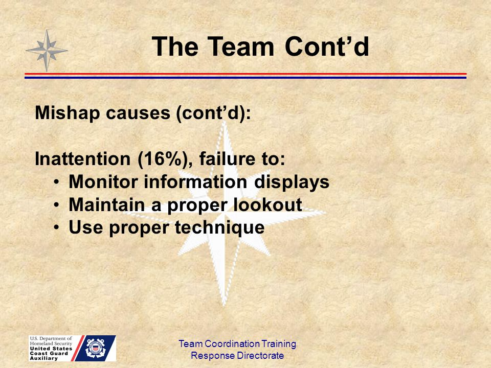 team coordination training ppt download