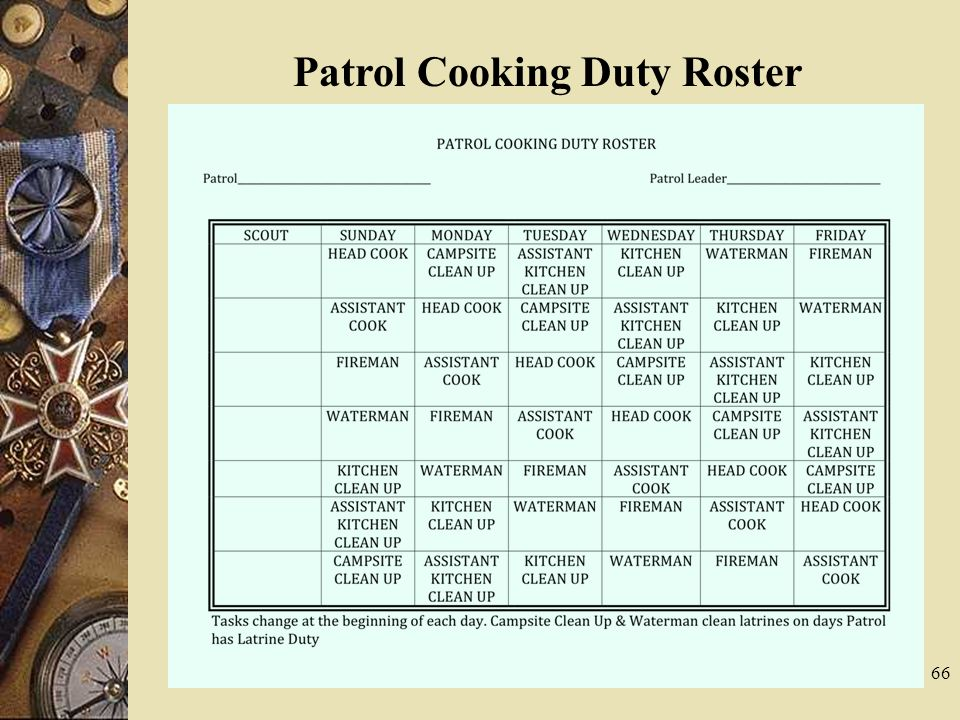 Patrol Cooking Duty Roster