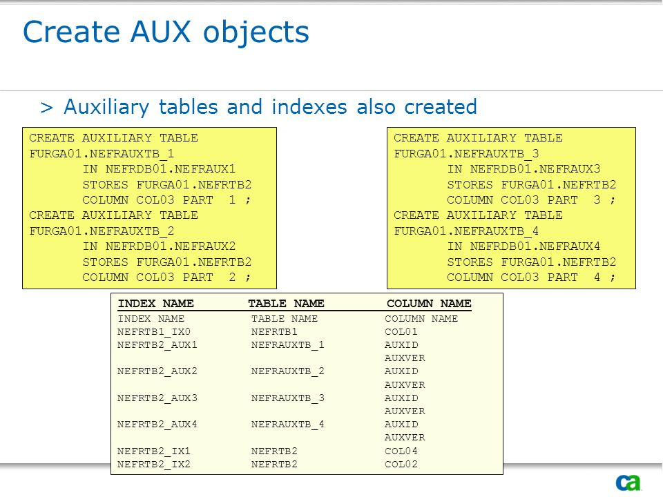 Create AUX objects Auxiliary tables and indexes also created