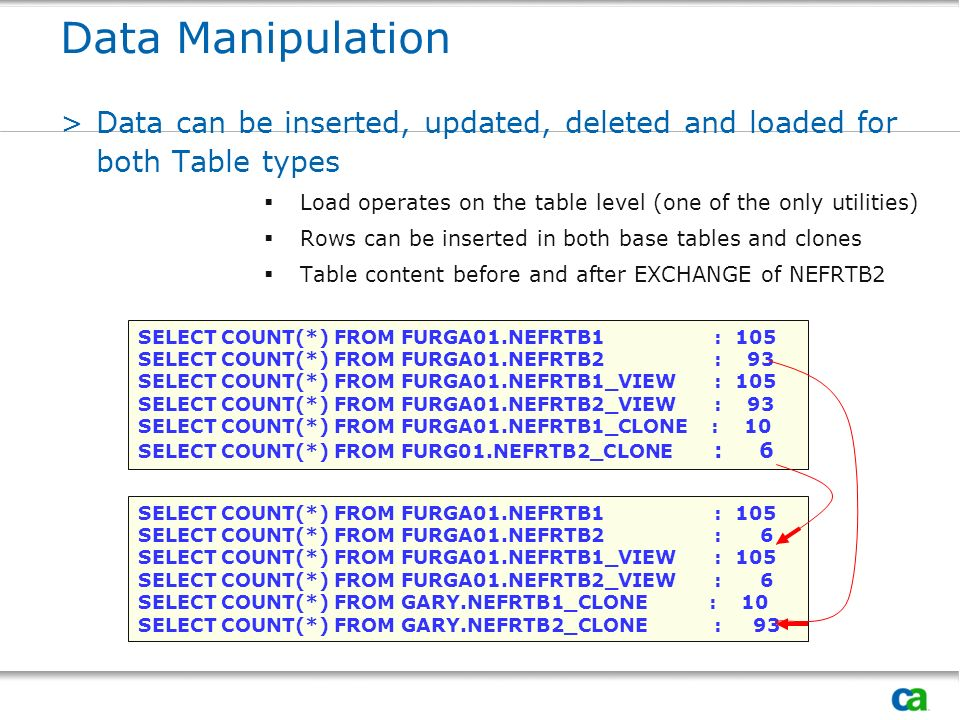 Data Manipulation Data can be inserted, updated, deleted and loaded for both Table types.