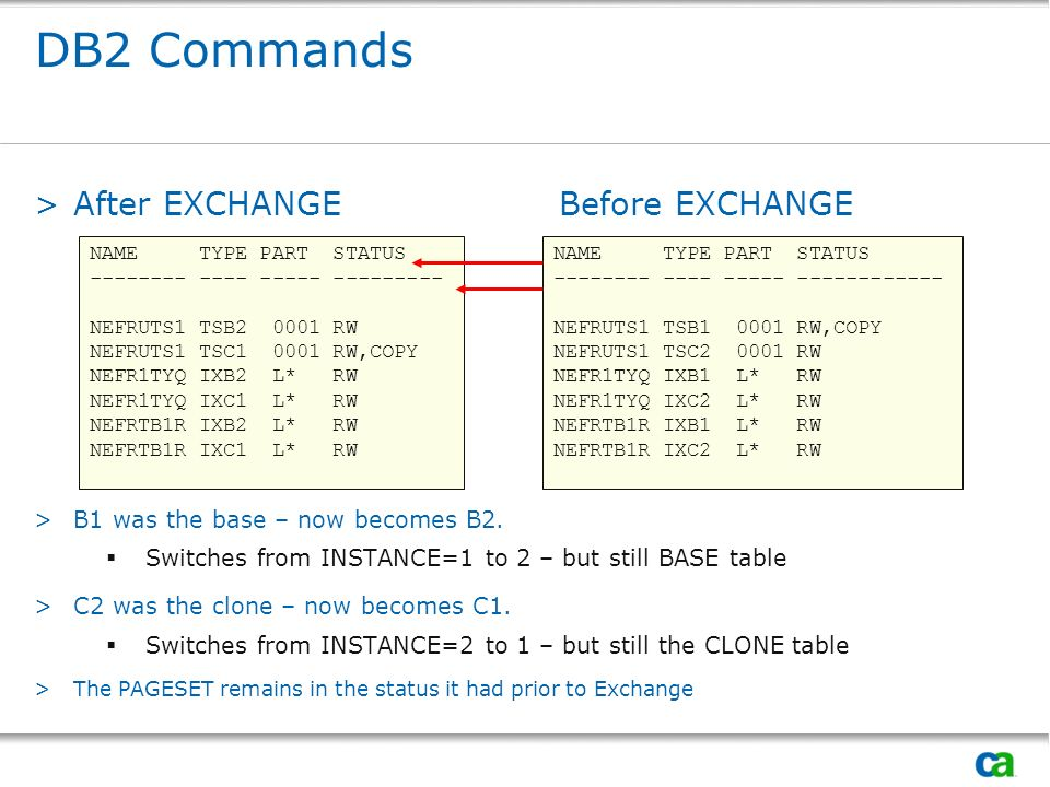 DB2 Commands After EXCHANGE Before EXCHANGE