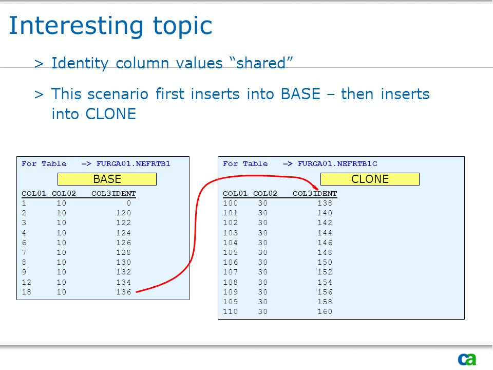 Interesting topic Identity column values shared