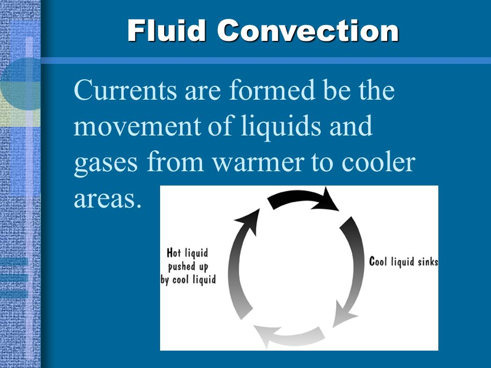 Fluid Convection Currents are formed be the movement of liquids and gases from warmer to cooler areas.