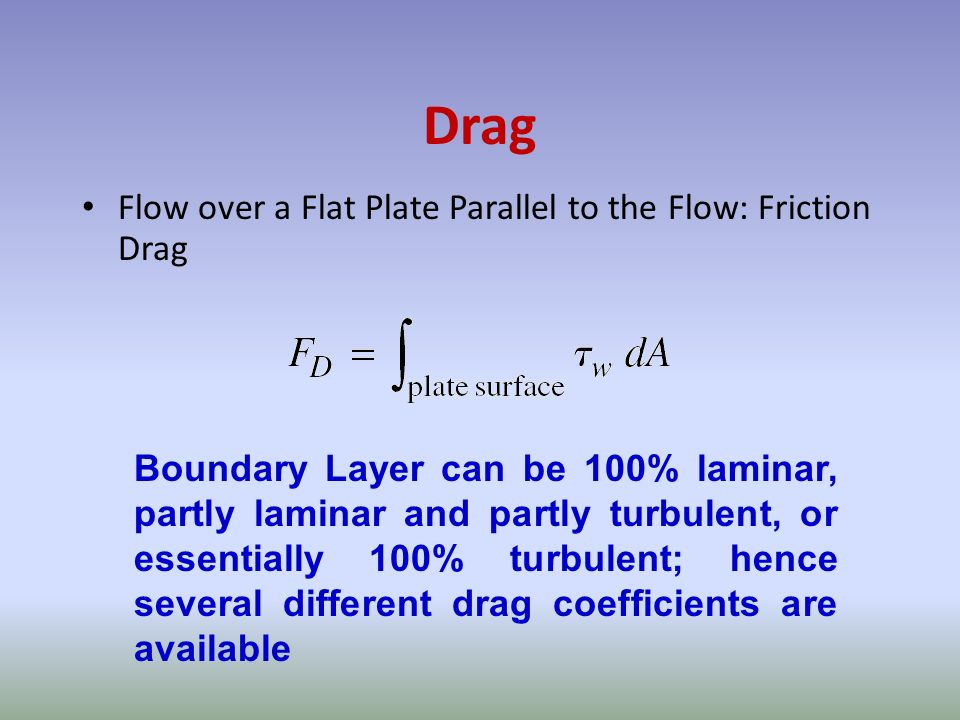 Drag Flow over a Flat Plate Parallel to the Flow: Friction Drag
