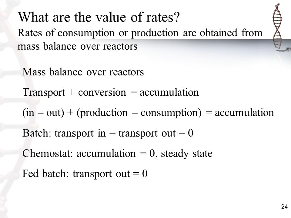 What are the value of rates