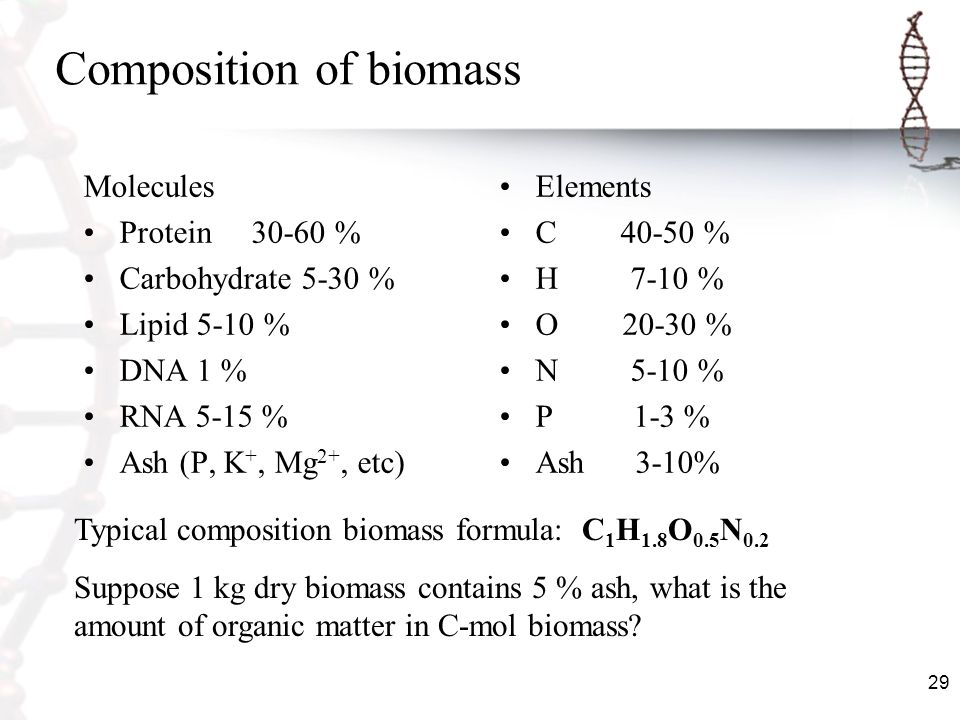 Composition of biomass