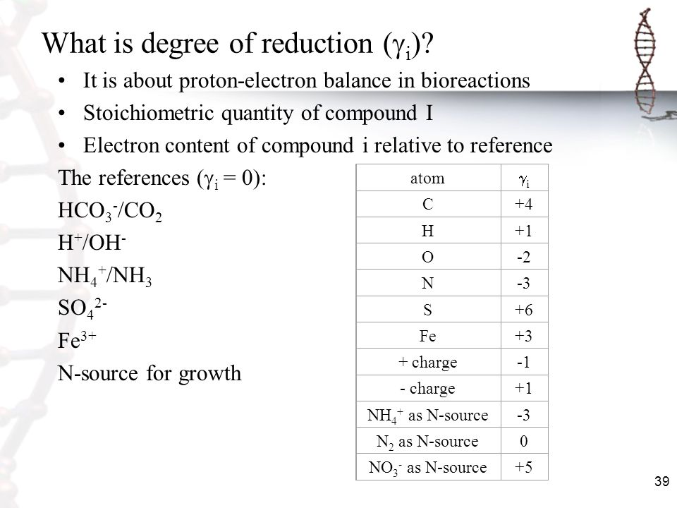 What is degree of reduction (i)