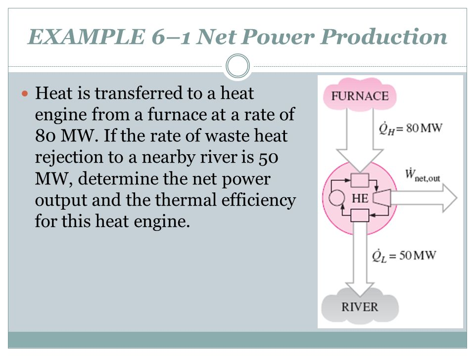 EXAMPLE 6–1 Net Power Production