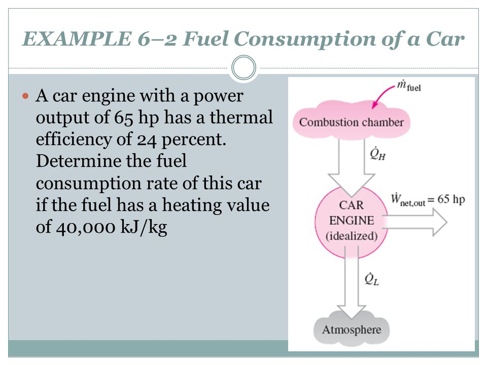 EXAMPLE 6–2 Fuel Consumption of a Car