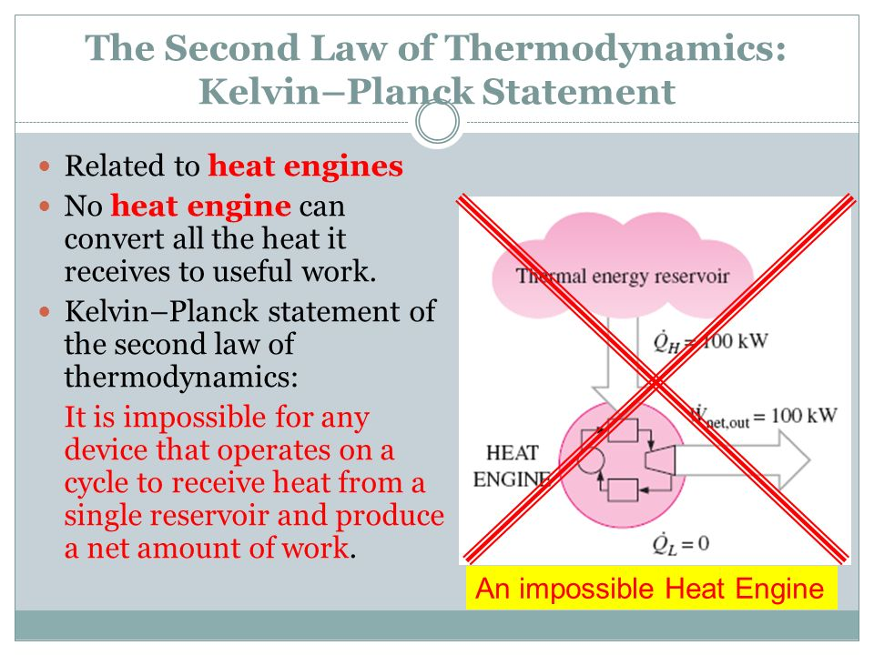 The Second Law of Thermodynamics: Kelvin–Planck Statement