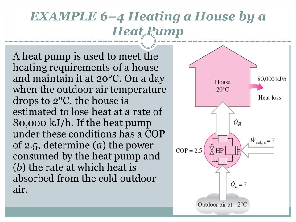 EXAMPLE 6–4 Heating a House by a Heat Pump