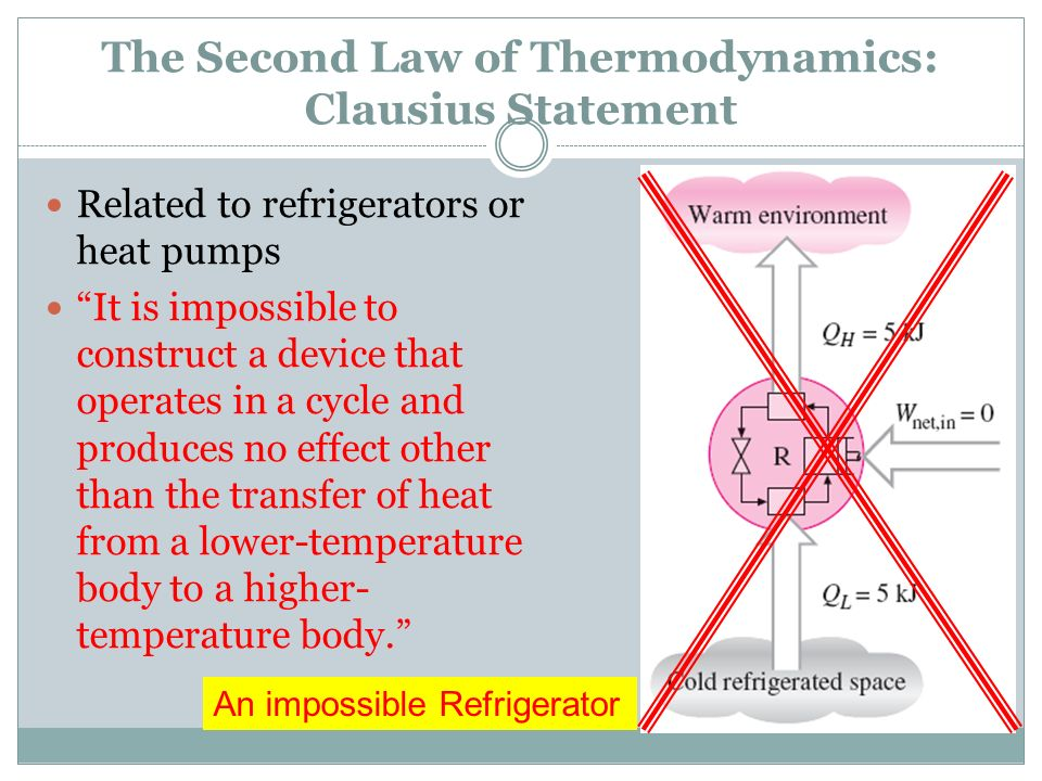 The Second Law of Thermodynamics: Clausius Statement