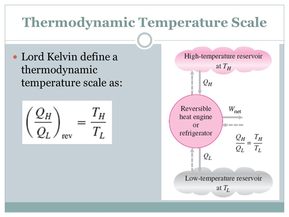 Thermodynamic Temperature Scale