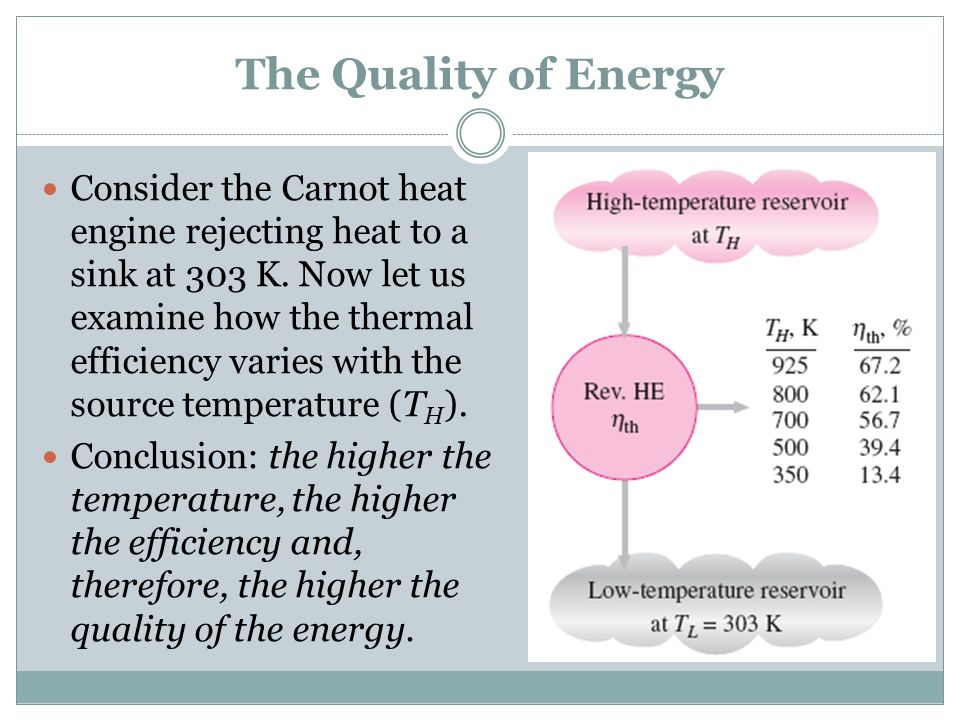The Quality of Energy