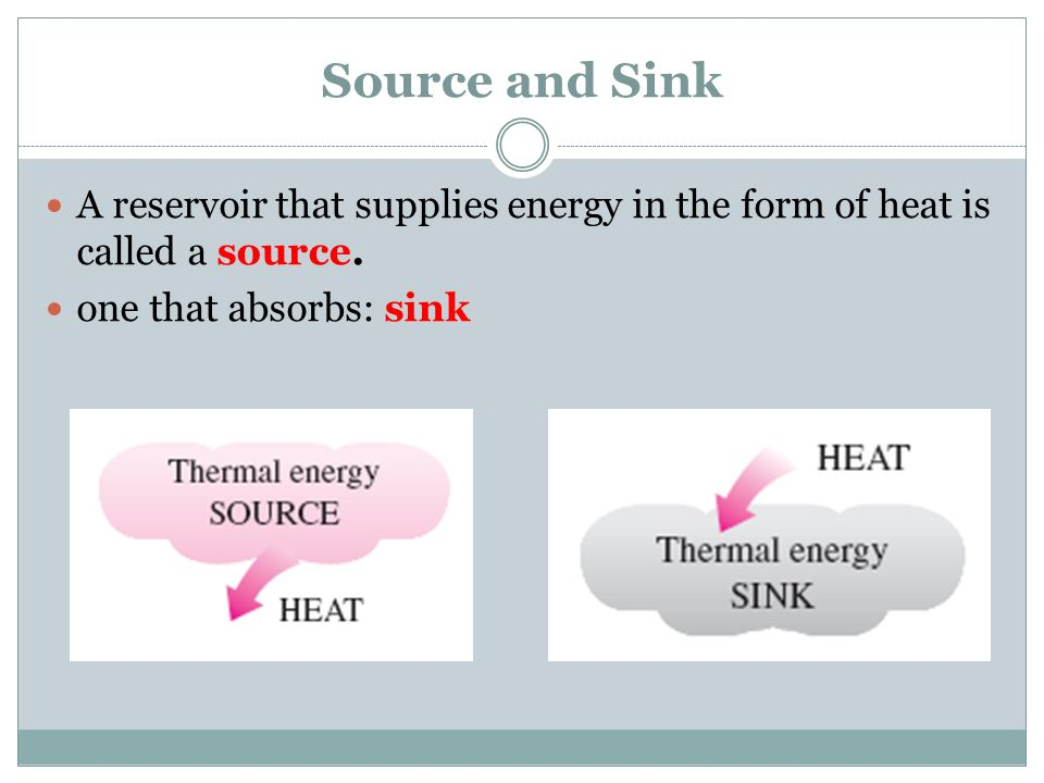 Source and Sink A reservoir that supplies energy in the form of heat is called a source.
