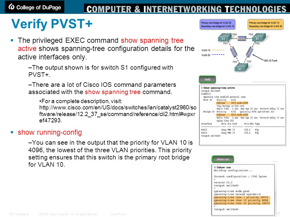 Verify PVST+ The privileged EXEC command show spanning tree active shows spanning-tree configuration details for the active interfaces only.