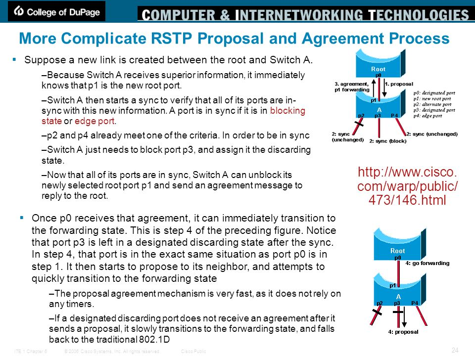 Implement Spanning Tree Protocols Part Ii Ppt Download