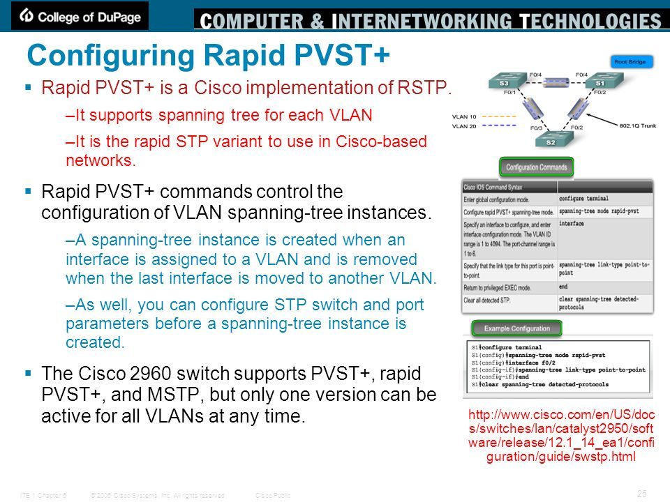 Configuring Rapid PVST+