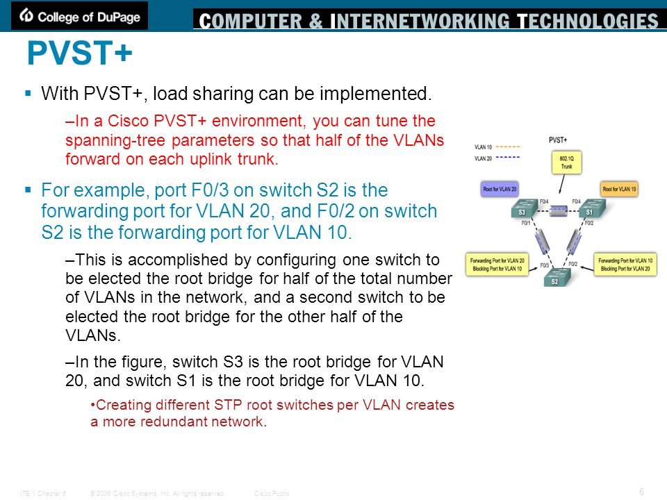 PVST+ With PVST+, load sharing can be implemented.