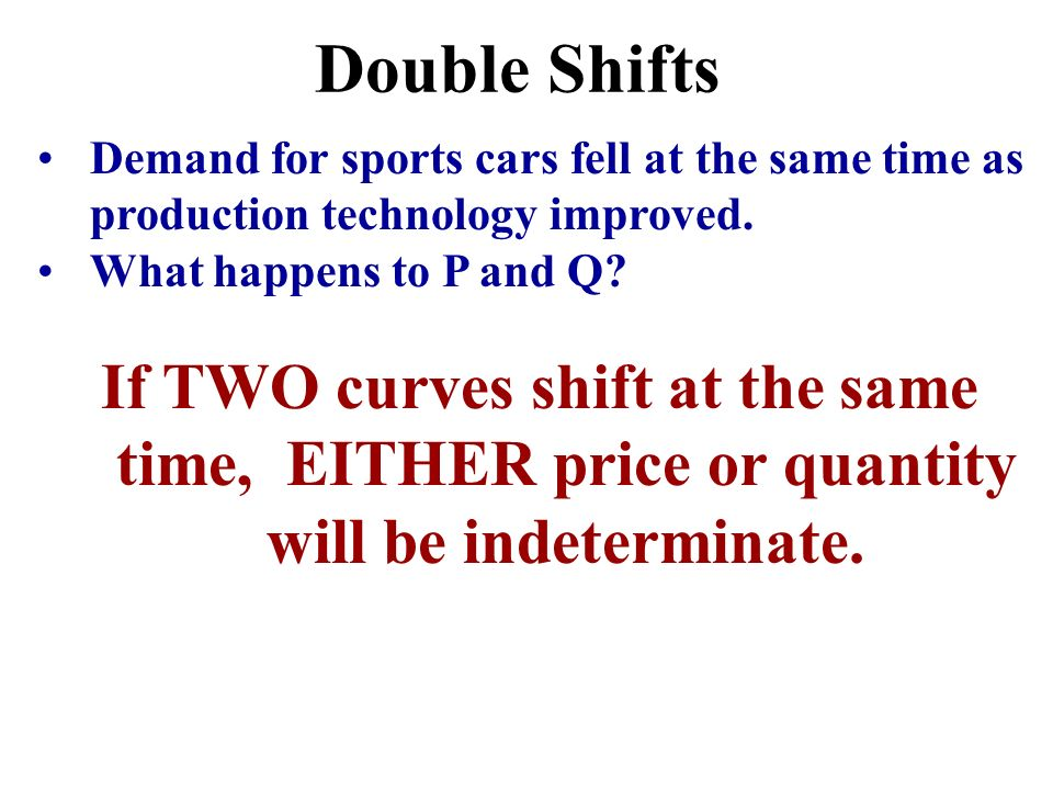 Double Shifts Demand for sports cars fell at the same time as production technology improved. What happens to P and Q