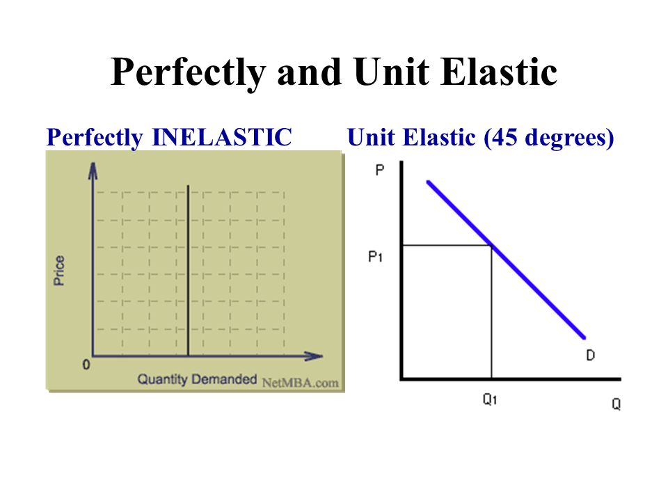 Perfectly and Unit Elastic