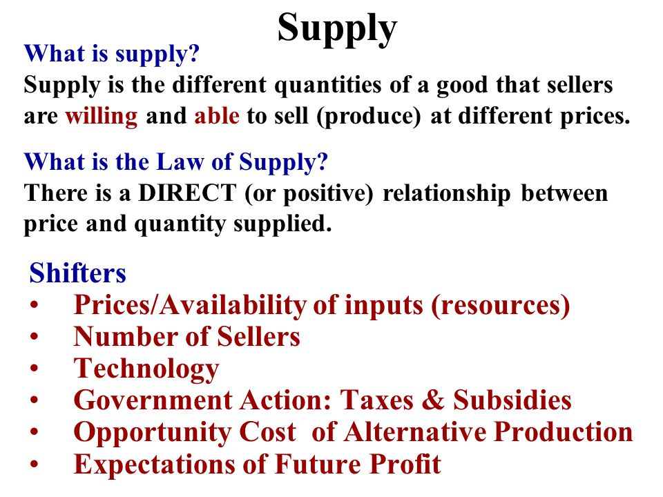 Supply Shifters Prices/Availability of inputs (resources)