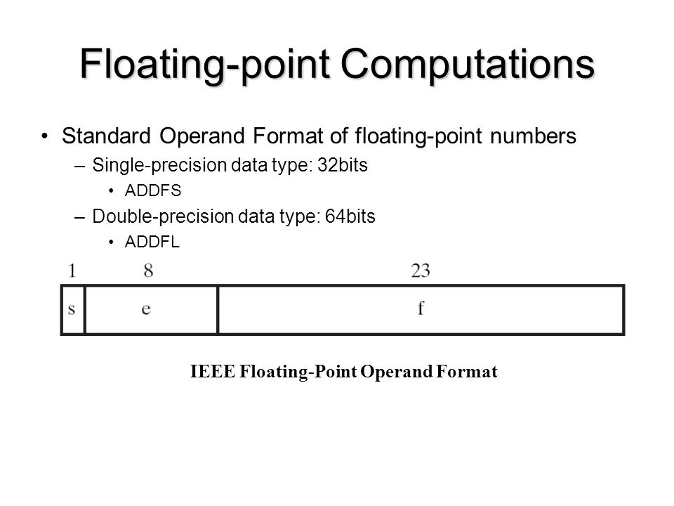Floating-point Computations