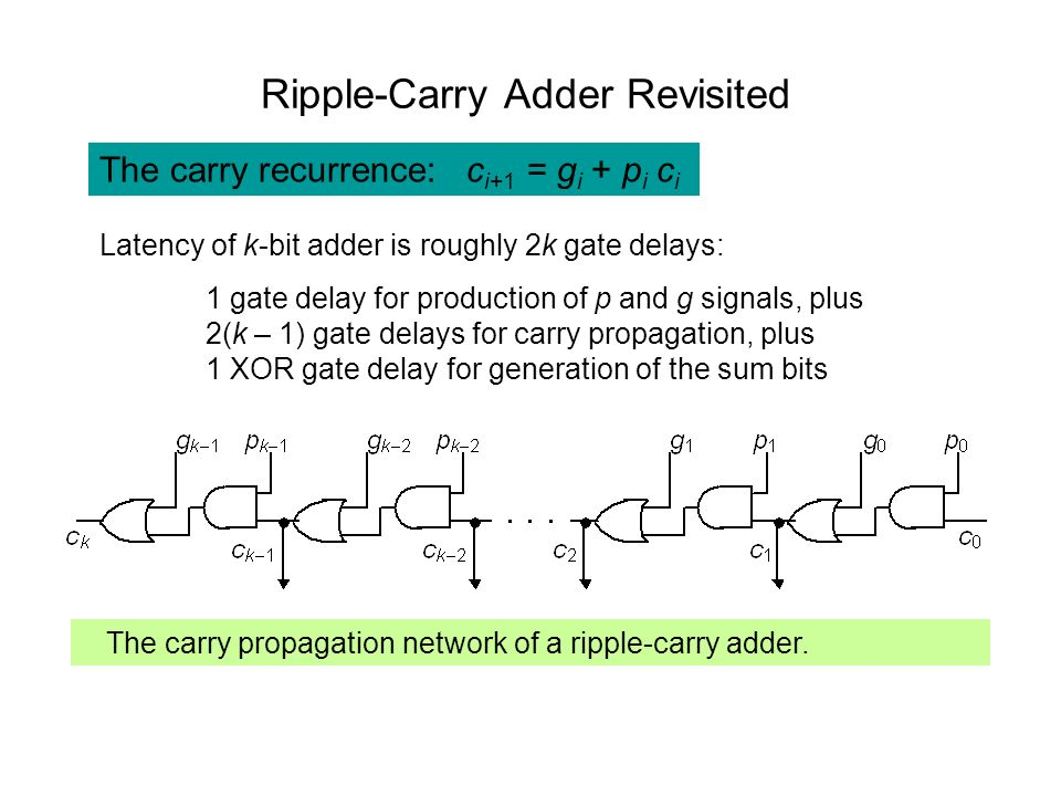 Ripple-Carry Adder Revisited