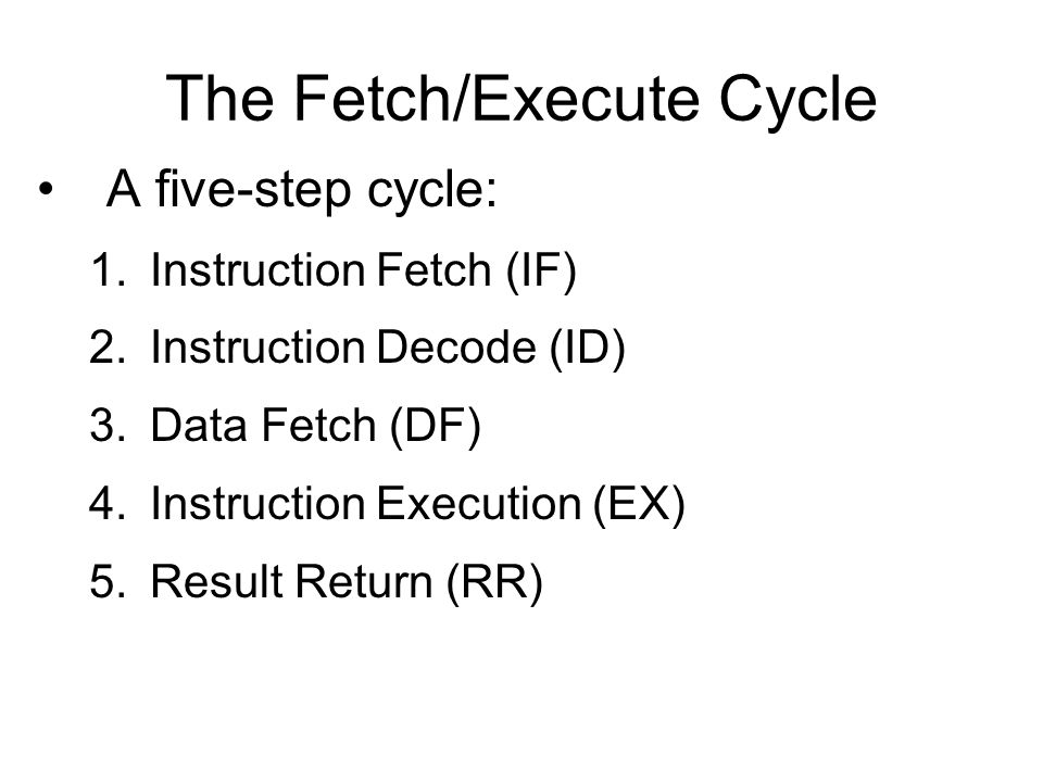 The Fetch/Execute Cycle