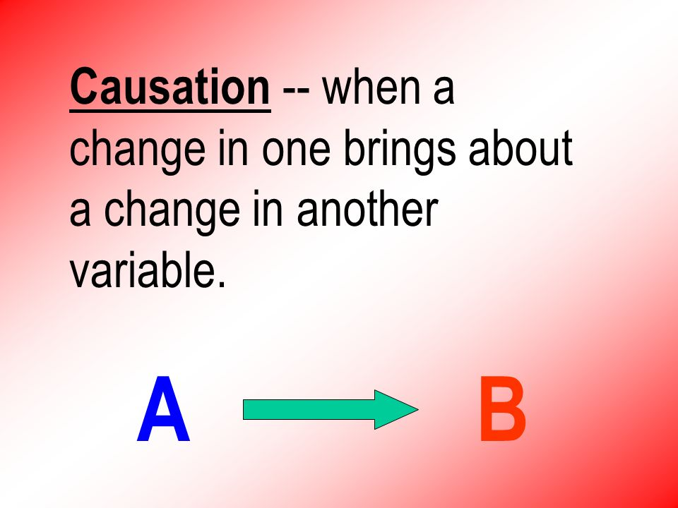 Causation -- when a change in one brings about a change in another variable.