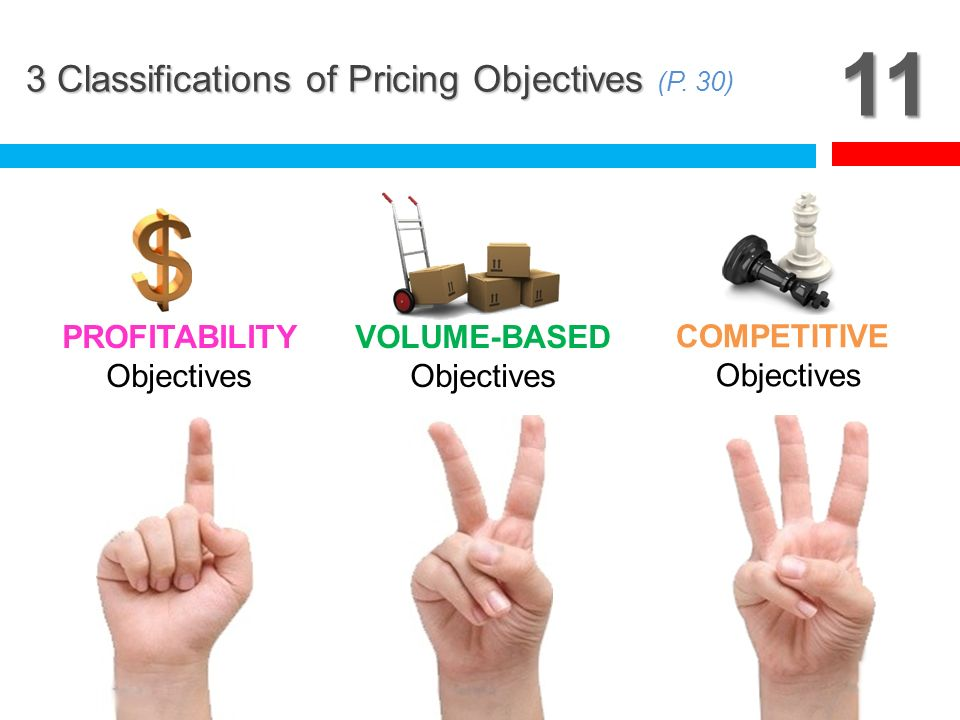 11 3 Classifications of Pricing Objectives (P. 30) VOLUME-BASED