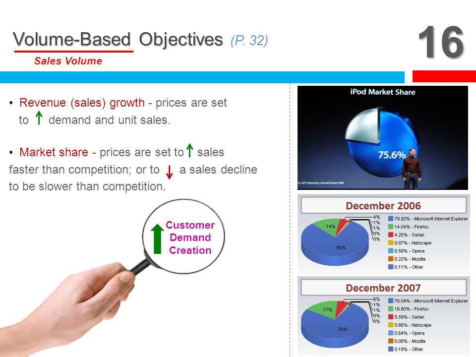 16 Volume-Based Objectives (P. 32)