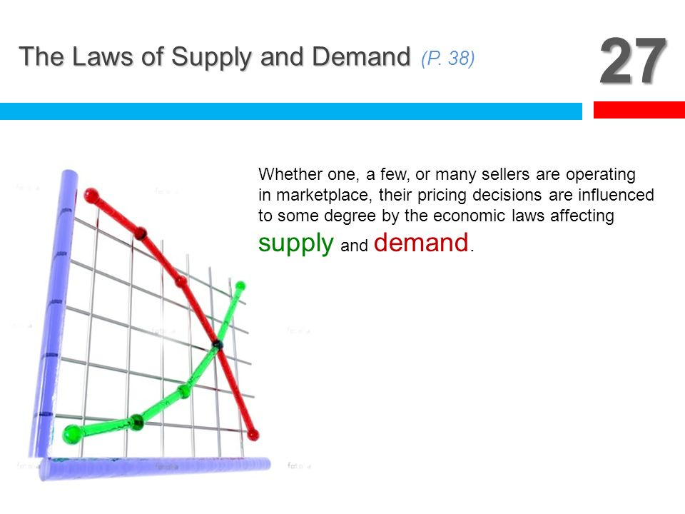 27 The Laws of Supply and Demand (P. 38) supply and demand.