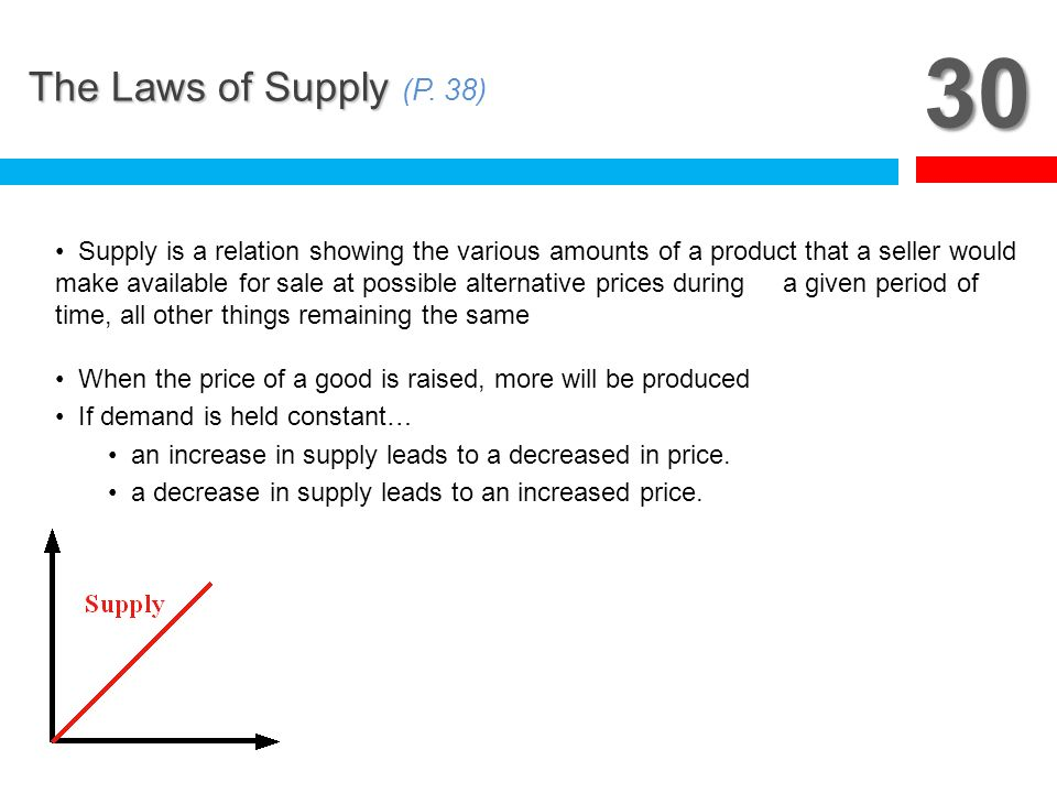 30 The Laws of Supply (P. 38)