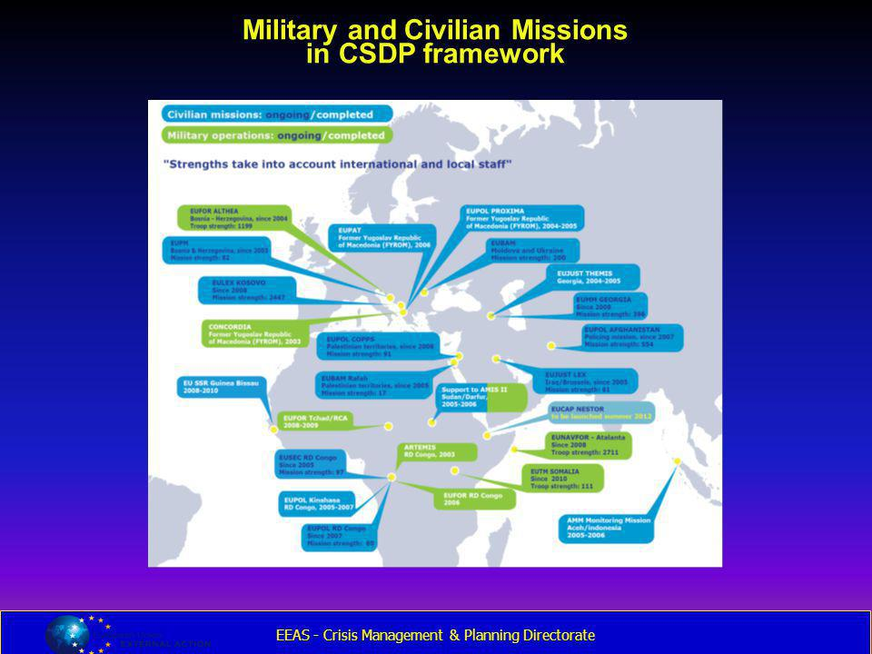 Military and Civilian Missions in CSDP framework