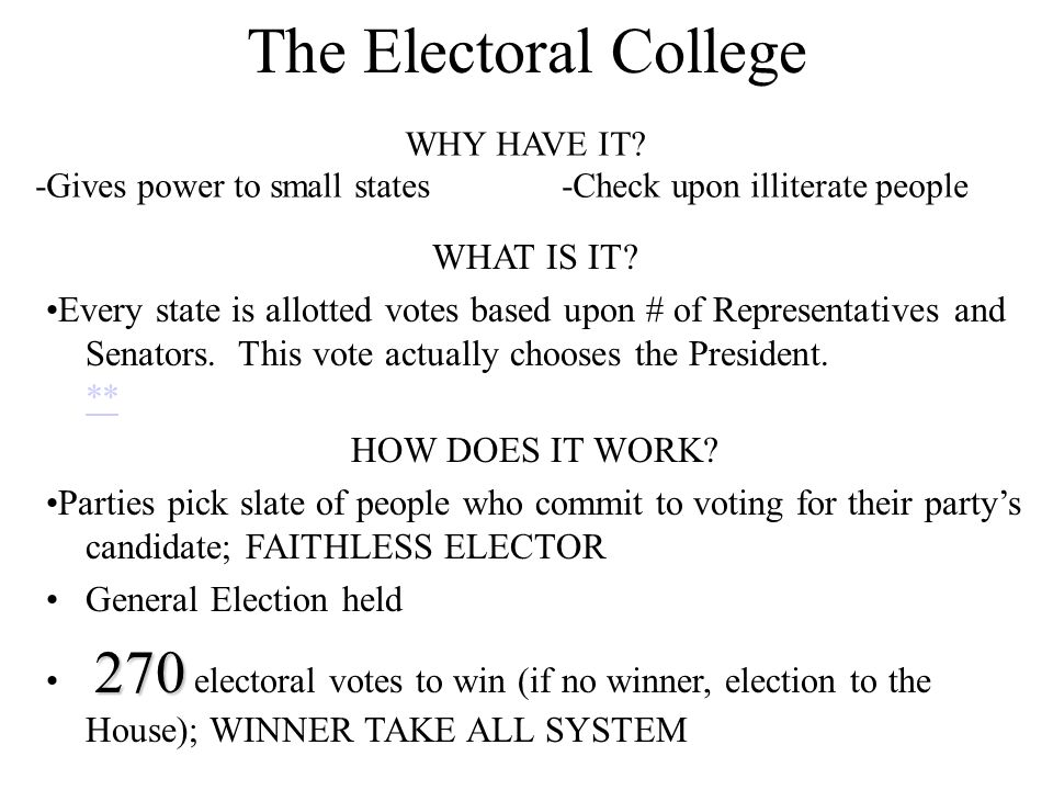 The Electoral College WHAT IS IT