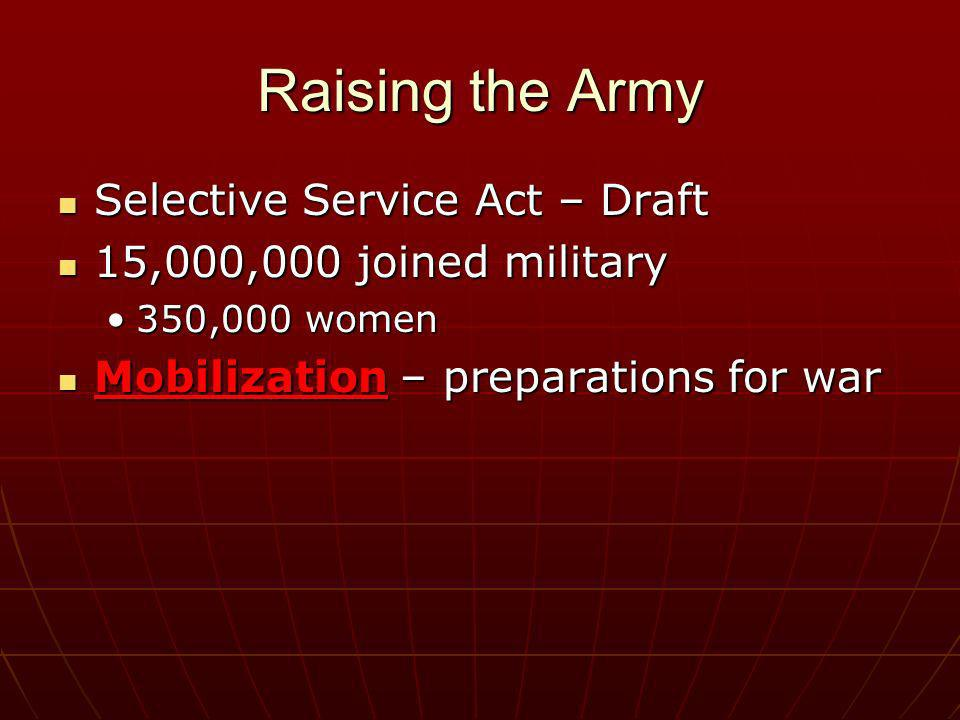 Raising the Army Selective Service Act – Draft