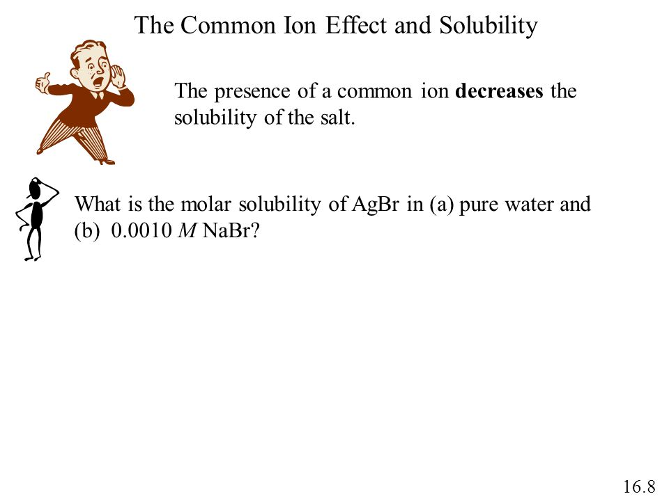 The Common Ion Effect and Solubility