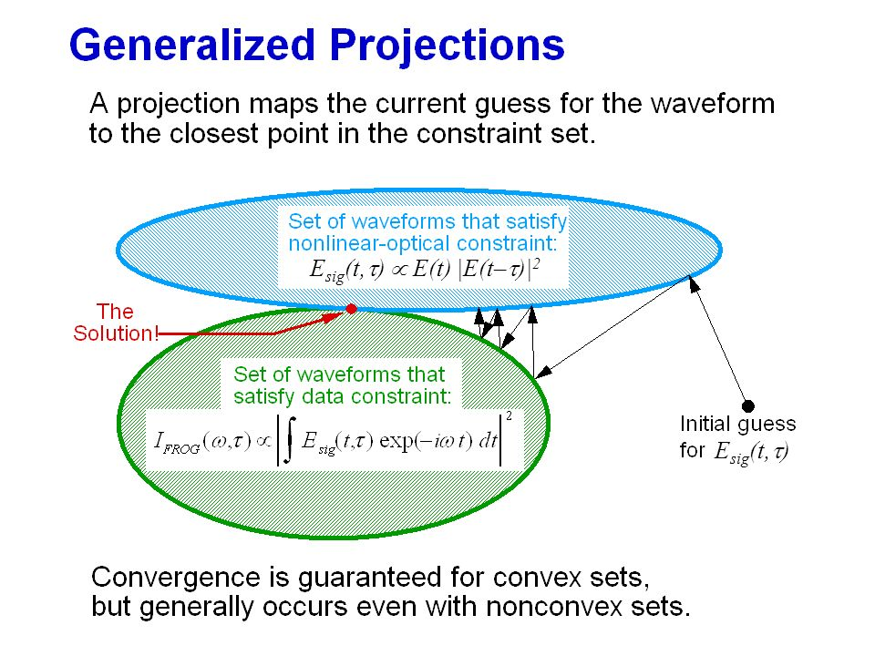 Generalized Projections