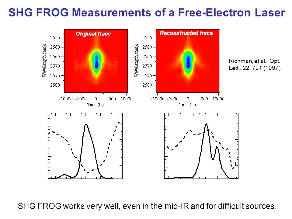 SHG FROG Measurements of a Free-Electron Laser