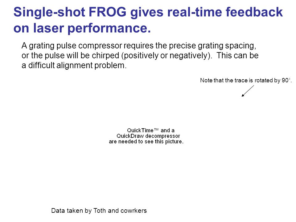 Single-shot FROG gives real-time feedback on laser performance.