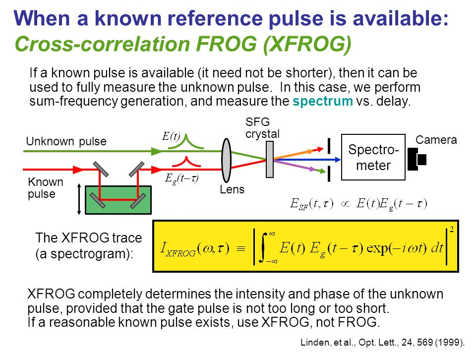 When a known reference pulse is available: Cross-correlation FROG (XFROG)