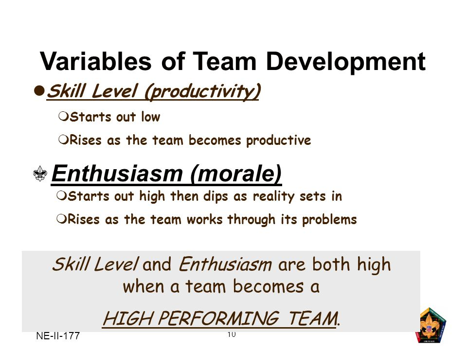 Skill Level and Enthusiasm are both high when a team becomes a