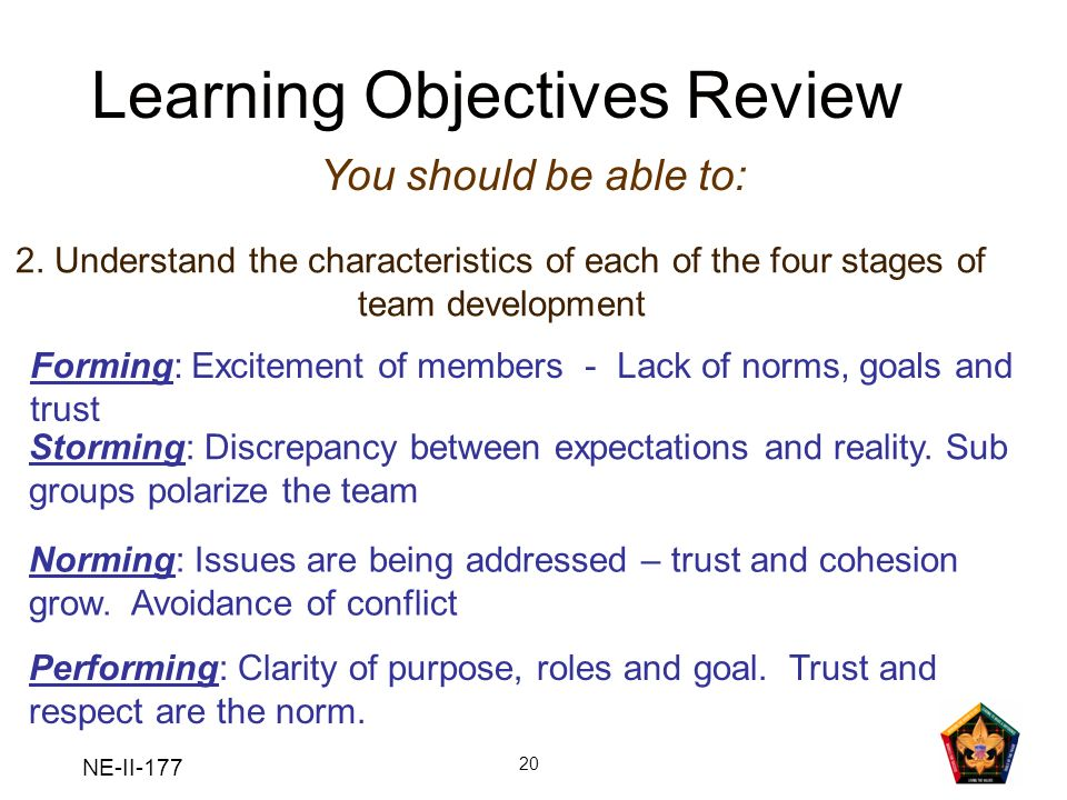 Learning Objectives Review