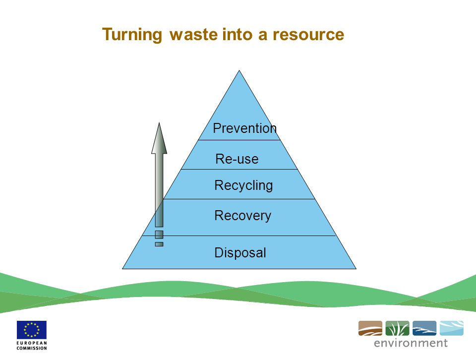 Turning waste into a resource